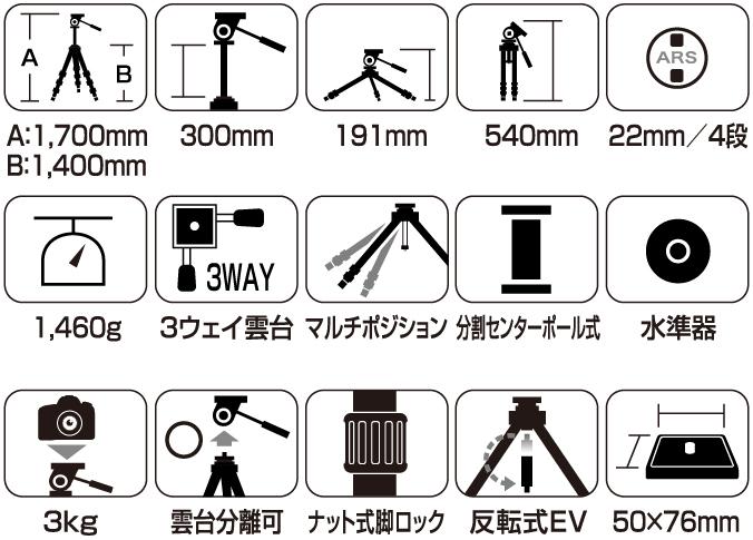 カーボンスプリント 634 DX 発売記念キット